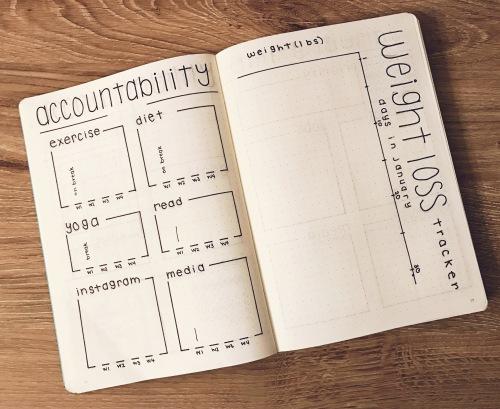 January Accountability.JPG